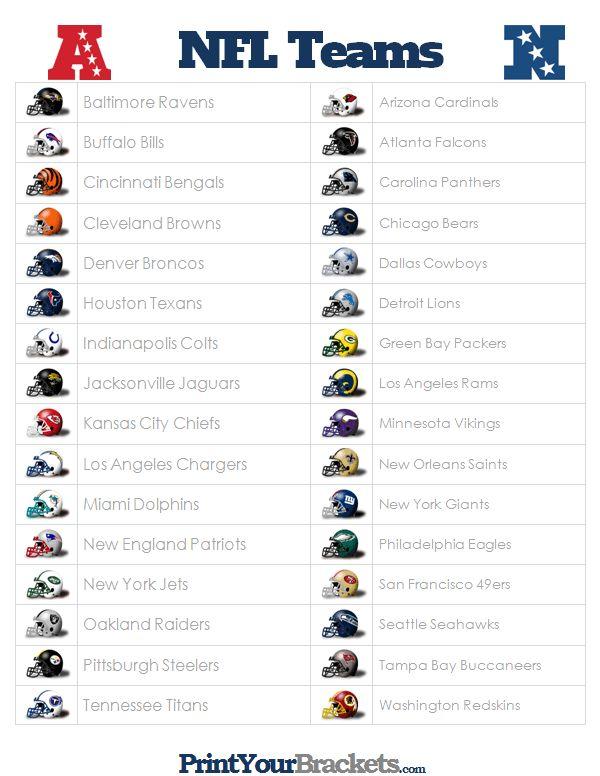 List of NFL Teams