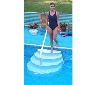 Above Ground Pool Stairs With Hand Rail Onlinesports Com