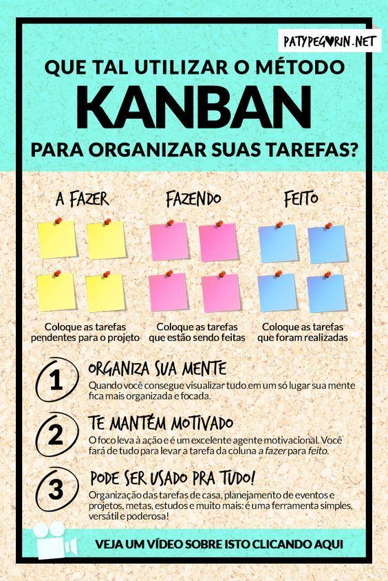 Kanban / Metas / Tarefas / Mural / Coaching / Paty Pegorin Frase sobre organização, planejamento e tempo - Paty Pegorin Conheça uma ferramenta japonesa que te ajuda no planejamento e organização de tarefas: http://patypegorin.net/kanban/