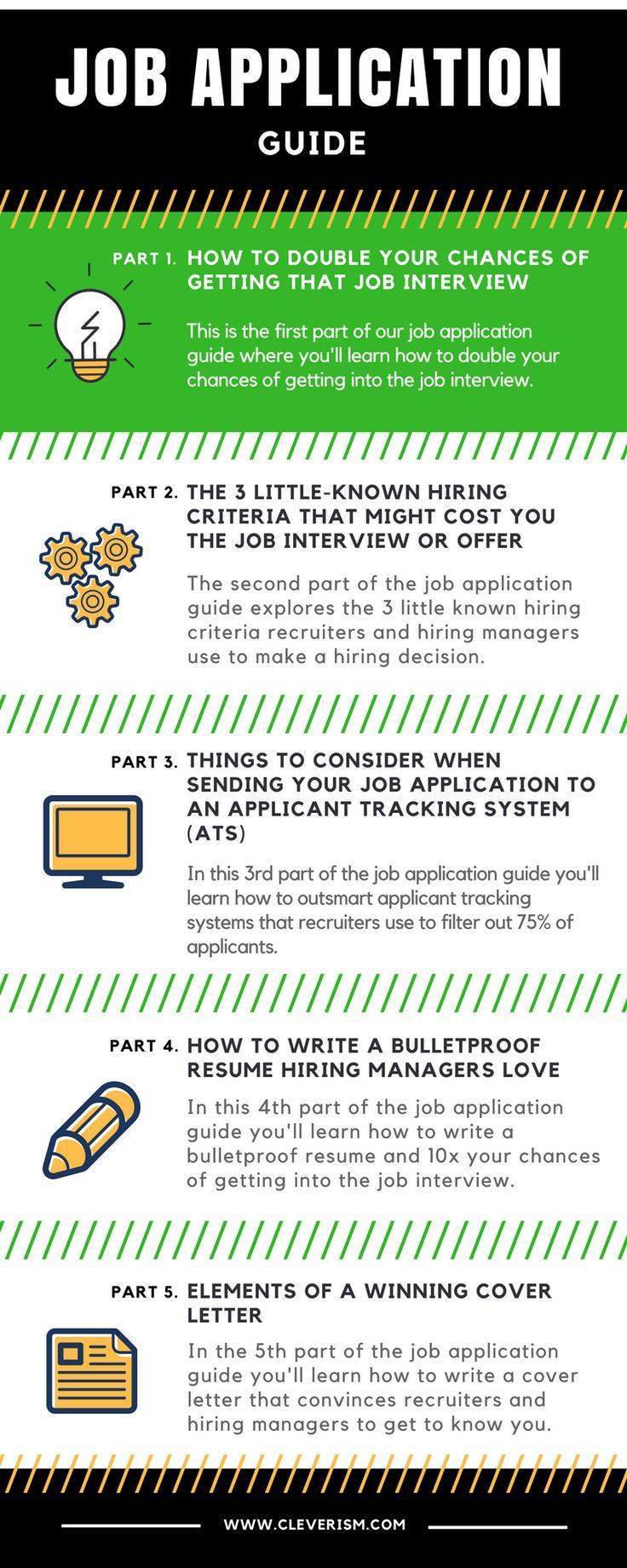 How To Double Your Chances Of Getting That Job Interview Job