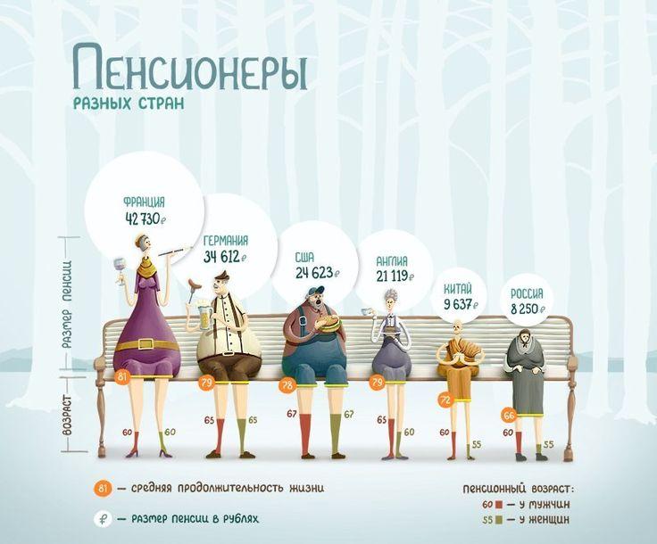 Пенсионеры разных стран.