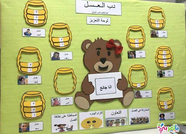 افكار تعزيز السلوك الإيجابي في المدارس المدارس المعززة للسلوك الايجابي بالعربي نتعلم Kids Education Class Organization Kids