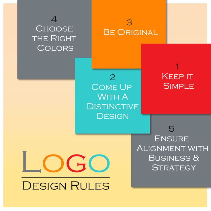 A small design can represent an entire brand or business, that is the power of logos. check out the Logo Design Rules.   #LogoDesign #Brand #Business