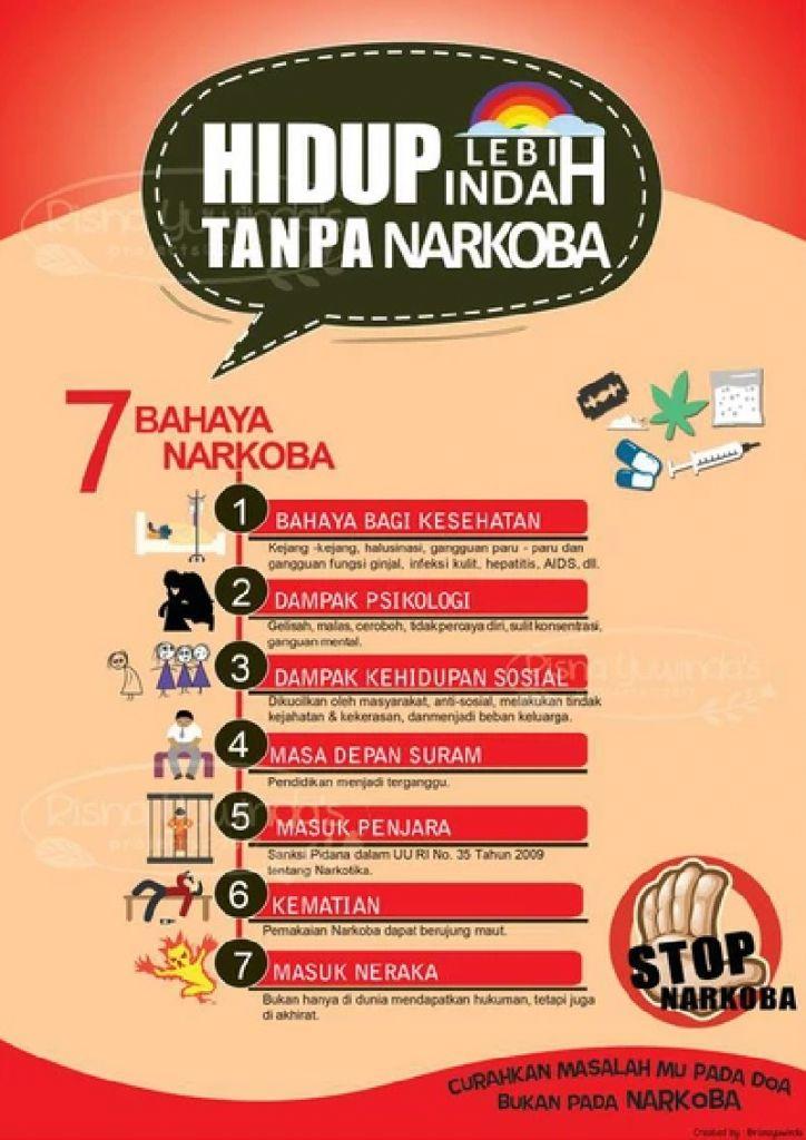 7 Bahaya Narkoba (Dengan gambar) Poster, Peta, Sketsa