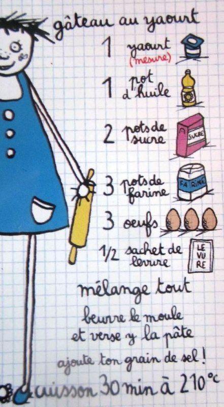 Après son premier billet sur l'intérêt de cuisiner en cours de physique-chimie, Anne nous propose sa première recette : le gâteau au yaourt.La...