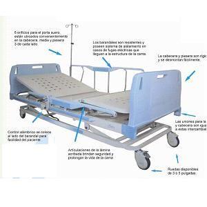 M s de 25 ideas incre bles sobre camas hospitalarias en for Cama quirurgica