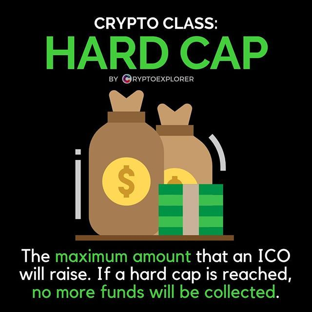 Ever Participated In An Ico Let Us Know Which One Ico Hardcap Fundraising Checkout Cryptoexplorer And Join The Best Crypto Community Used Graphics