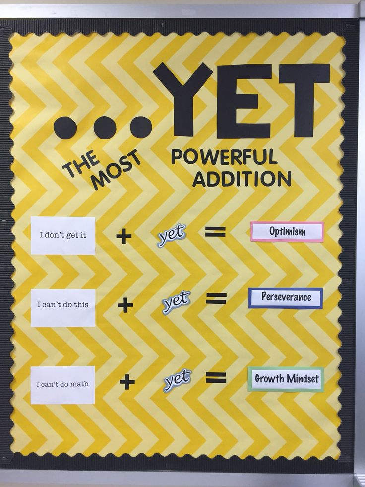 Math, bulletin board, growth mindset, yet