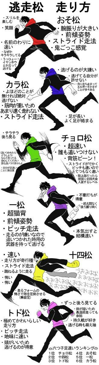 escaping running positions