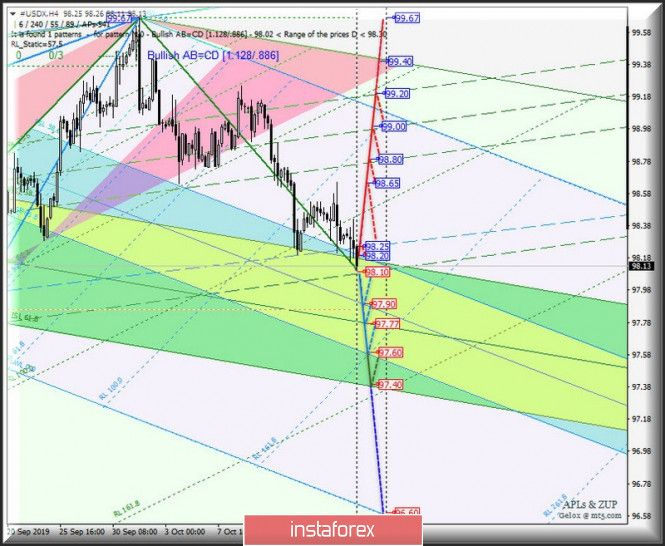 Tdi Expert Advisor Map Gbp Usd Chart