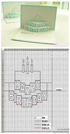 Tarjeta de cumpleaños tridimensional