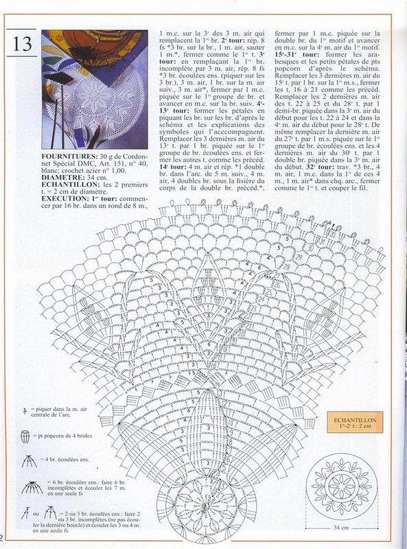 Мобильный LiveInternet 1000 Mailles Nomero special hors-serie L2048 № 65 Le Crochet facile. | гилана - Дневник гилана |