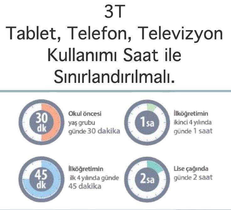 3T Tablet, Televizyon ve Telefon saat sınırlaması...