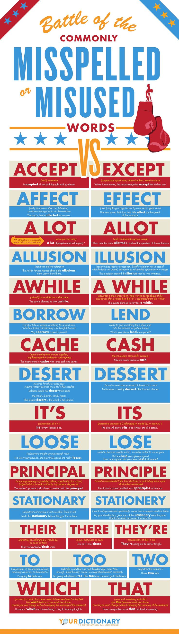Commonly Misspelled or Misused Words #infographic