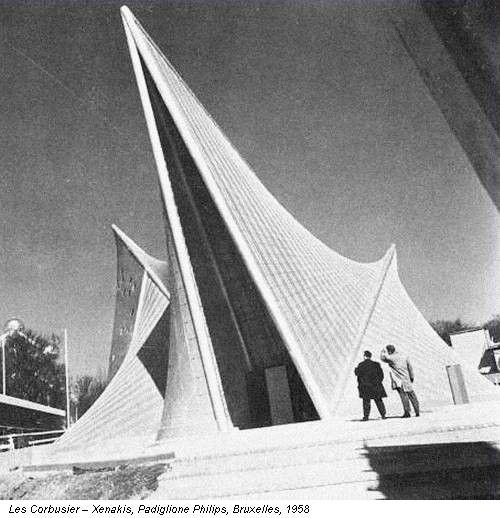 LIBERAtorio: #ma che è st'architettura parametrica?/questi sò i pommodori dell'orto mio!