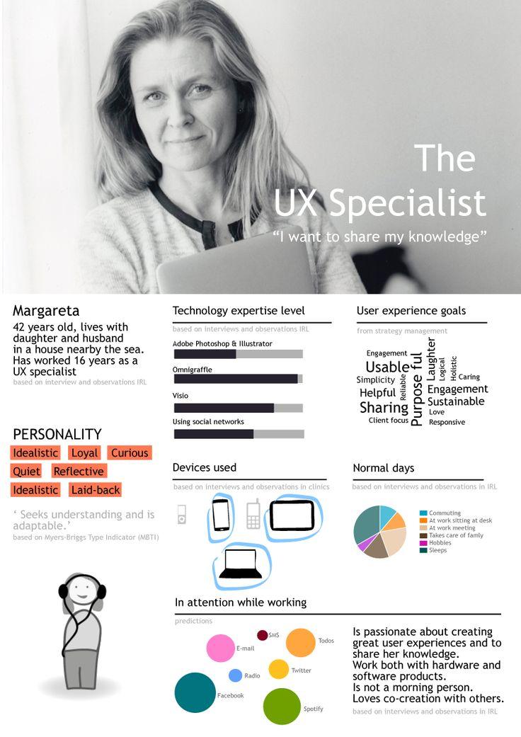 17 best infographics images on Pinterest - user experience designer resume