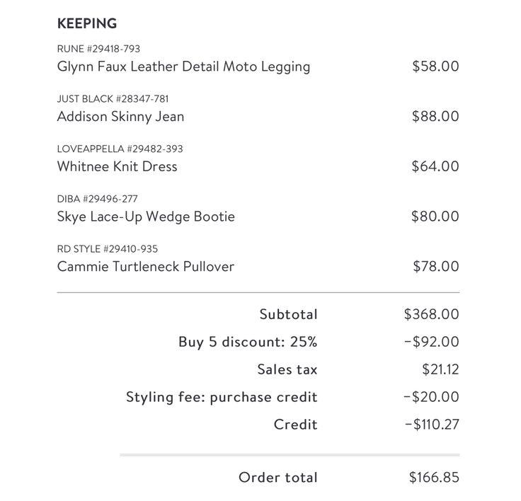 Stitch Fix price breakdown
