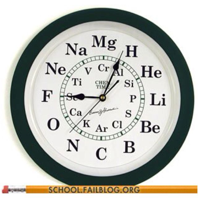 Atomic number clock!