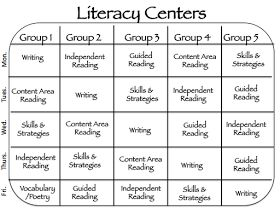 A Teacher's Treasure: 5th Grade Literacy Centers! Ideas for scheduling