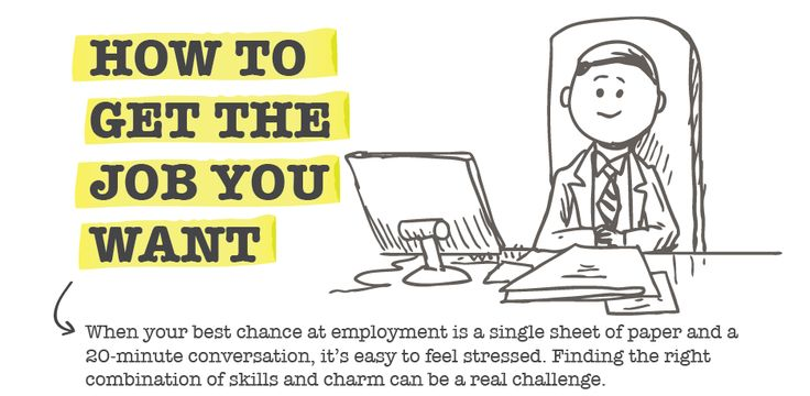 You want the job, but how do you get it? This infographic by - how to get the job you want