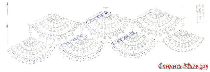 DODA CROCHET: Grande varietà di bordi all'uncinetto - Crochet endings