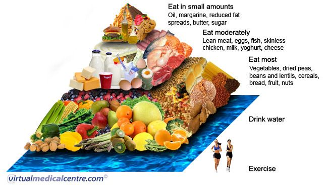 Clean Eating Diet Pregnancy * Click image to review more details.