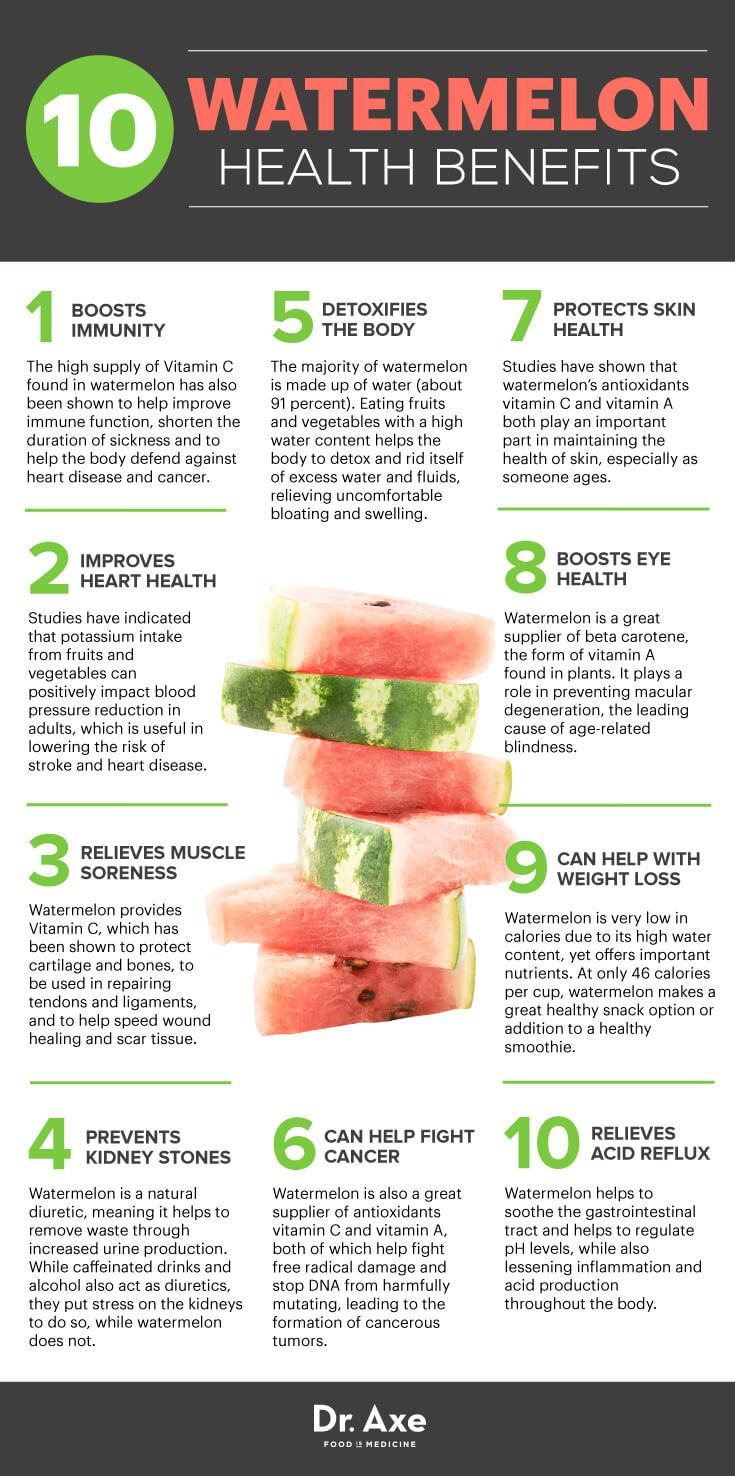 Watermelon is also considered an alkaline food, meaning it helps to bring the pH level (key to good health) of the body back to its natural level. It's believed that disease has a much harder time developing in an alkaline environment inside the body, compared to a more acidic one.