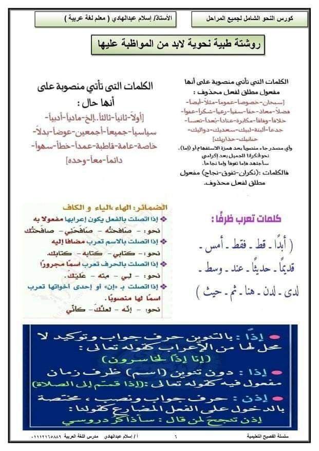 Pin By Mohammed Al Harbi On قواعد اللغة العربية Learning Arabic Arabic Language Language