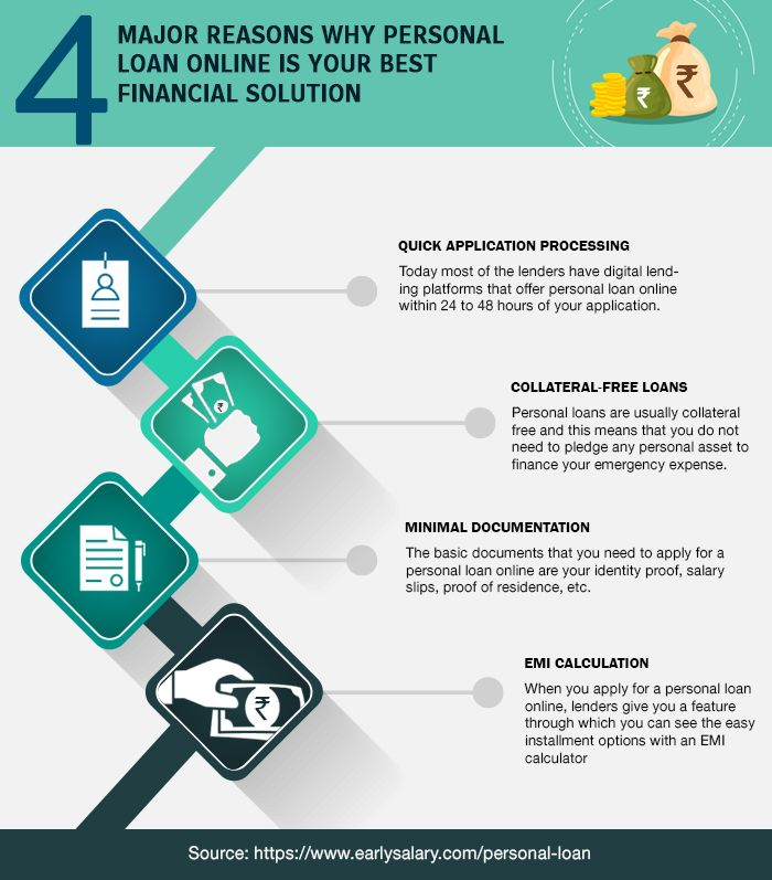 4 Major Reasons Why Personal Loan Online Is Your Best Financial Solution Personal Loans Online Personal Loans Instant Loans Online