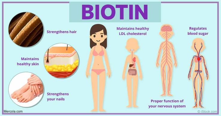 Biotin plays a role in energy production, and is commonly used to remediate neurological problems. Discover the signs and symptoms of biotin deficiency. http://articles.mercola.com/sites/articles/archive/2016/11/21/biotin-deficiency.aspx