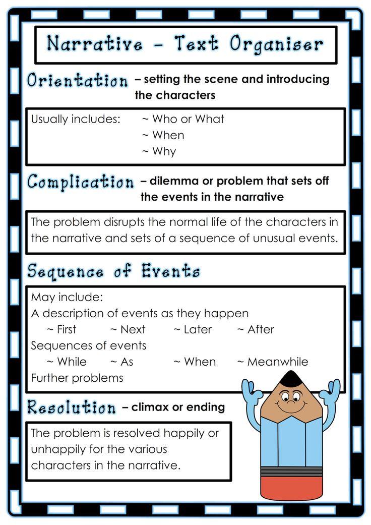 Text organiser for narrative texts. Classroom Treasures: Writing