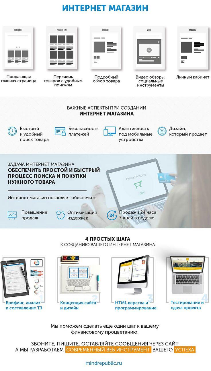 Дизайн сайта интернет магазина под ключ. Заказать интернет магазин web design landing online shop