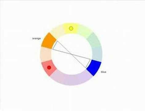 1000 ideas about color wheel art on pinterest colour wheel elements of design and color wheels - Show color wheel ...