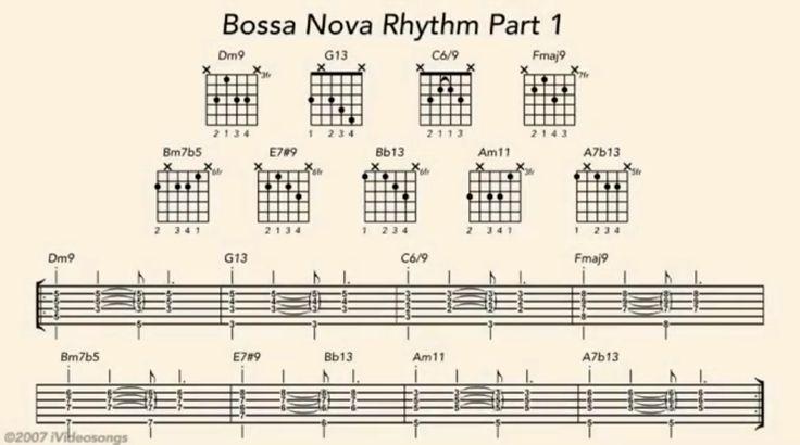 Bossa nova chords guitar