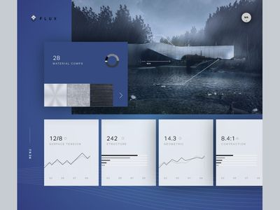Flux.io Dashboard for an Architecture Project by Moe Amaya