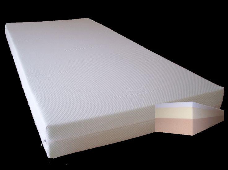 Visco-Komfort-Matratze 80x200x20 cm