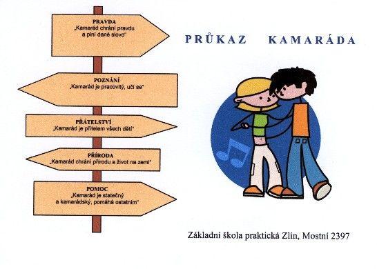 karta kamarada - Zakladni skola Zlin, Mostni