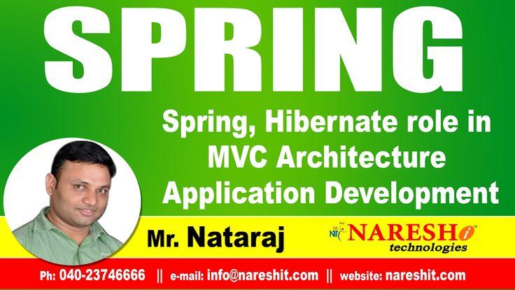Spring, Hibernate role in MVC Architecture Application Development | Spr...