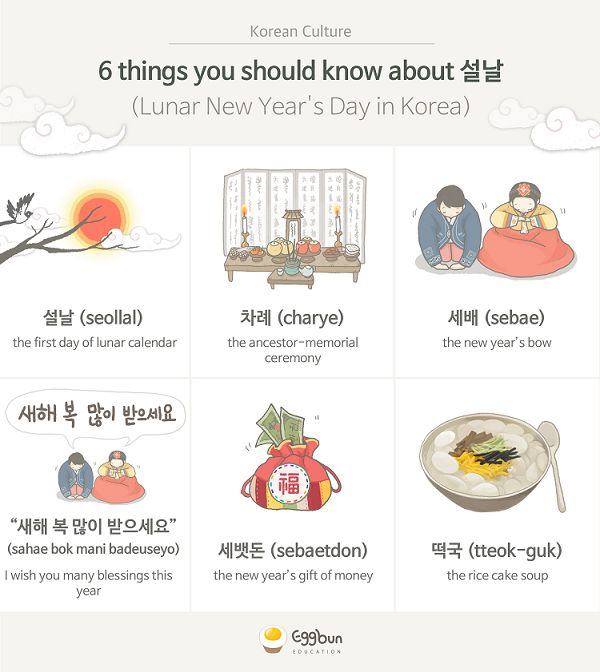 6 Things you should know about Korean Lunar New Year
