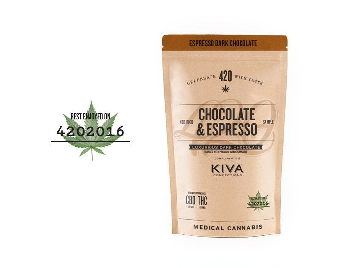 Cannabis Packaging for Kiva Confections
