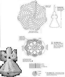 Galeria rozmaitości: Wzory szydełkowe-ozdoby świąteczne
