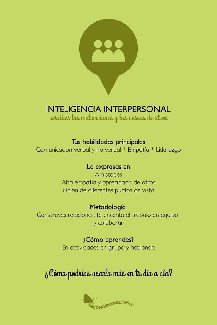 inteligencia interpersonal #inteligencia #interpersonal #dondegentes #personas…