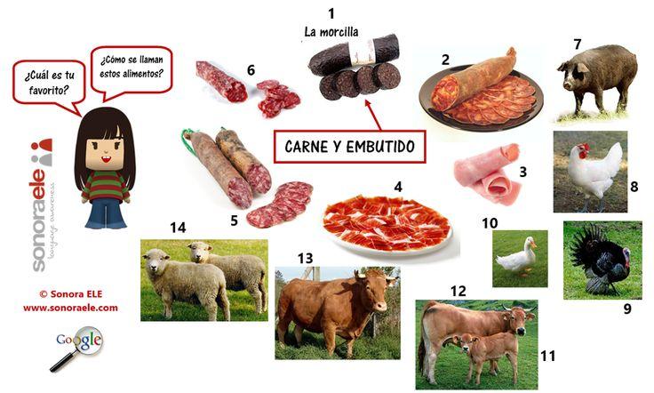 A1 - La carne y el embutido. [TOUCH esta imagen: A1 - La carne y el embutido by Clara Sánchez Marcos, Sonora ELE.]