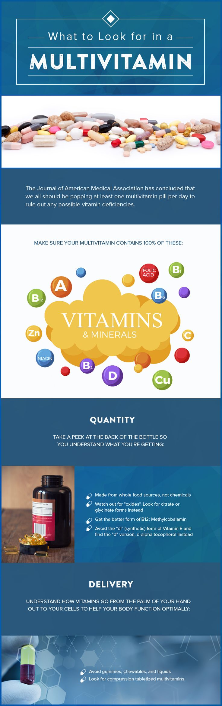 Are you taking the best multivitamin or wasting your money on a cheap imposter? Not all vitamins are effective, so find out what you should look for! #Multivitamin #Healthy #Vitamin