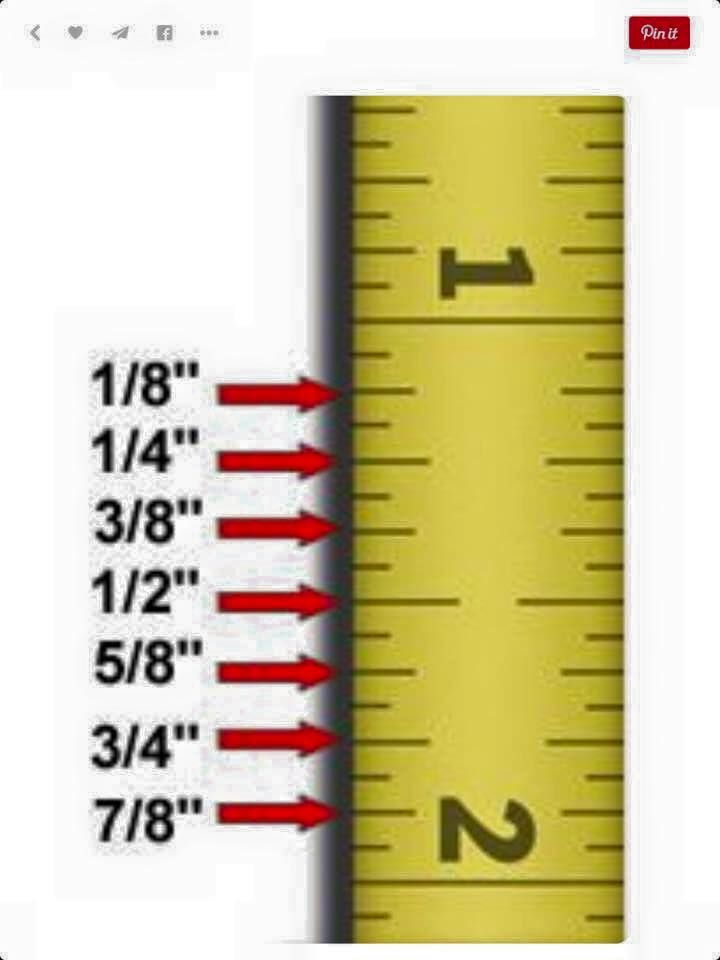 how to read a measuring taoe