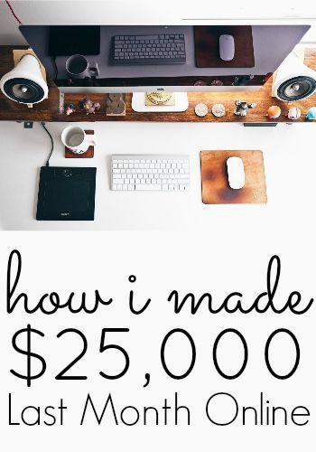 Making money online.