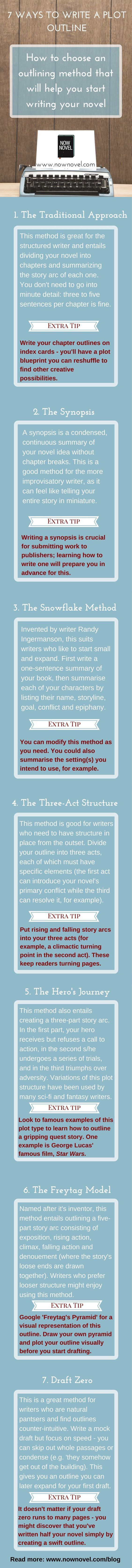 79 best plot tips images on pinterest writing help writing how to write a plot outline infographic ccuart Choice Image
