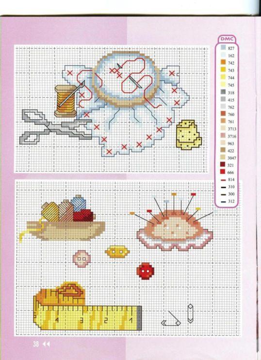 Sewing themed cross stitch