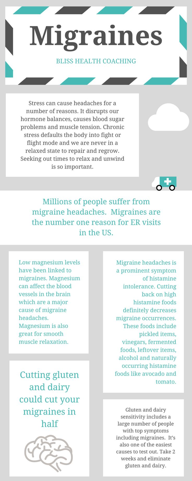 Chronic Migraine Overview