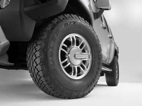 Tyres For Your Vehicle